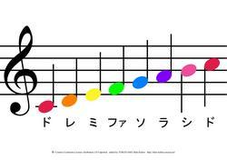 色音符音階表(ト音記号、カタカナ)JPEG