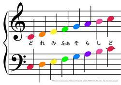 色音符音階表(大譜表、ひらがな)JPEG