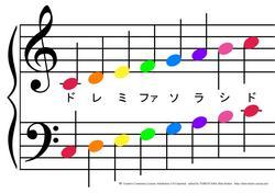 色音符音階表(大譜表、カタカナ)JPEG